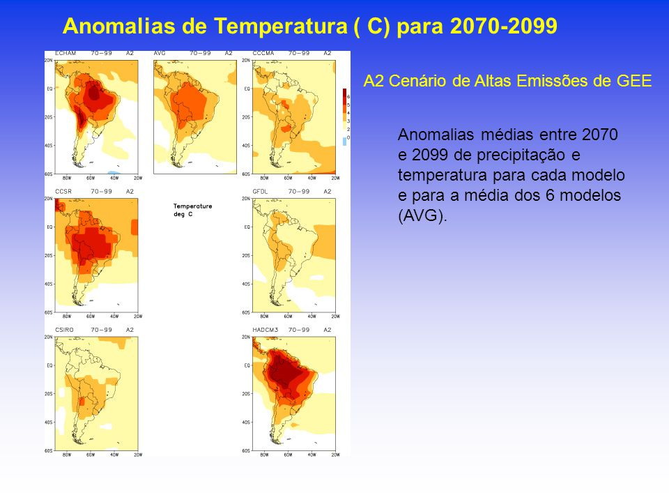 Anomalias médias entre 2070 e 2099 de precipitação e temperatura para cada modelo e para a média dos 6 modelos (AVG). Anomalias de Temperatura ( C) pa