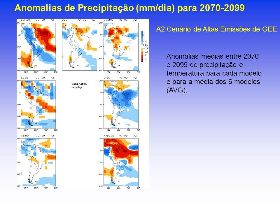 Anomalias médias entre 2070 e 2099 de precipitação e temperatura para cada modelo e para a média dos 6 modelos (AVG).