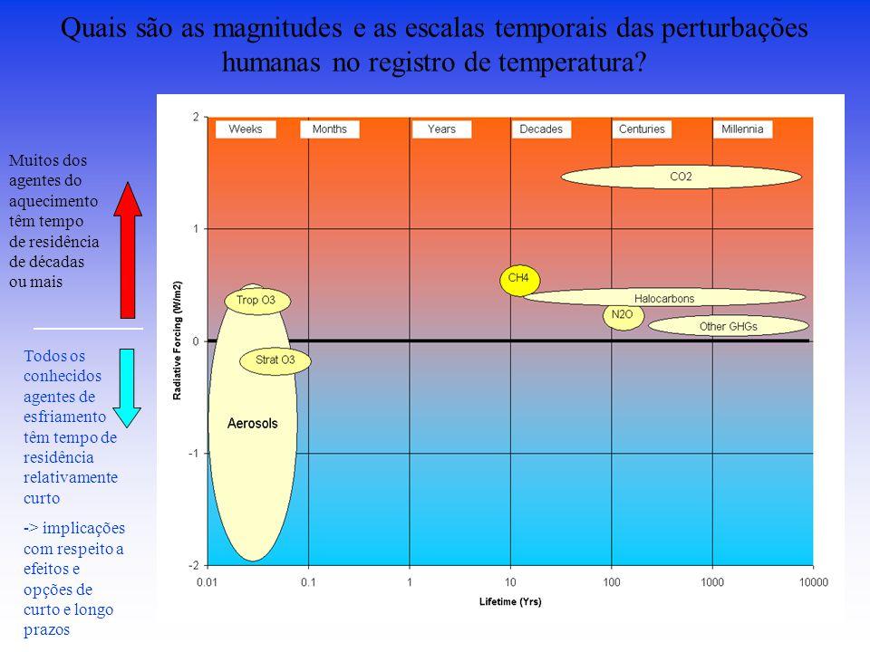 Quais são as magnitudes e as escalas temporais das perturbações humanas no registro de temperatura.