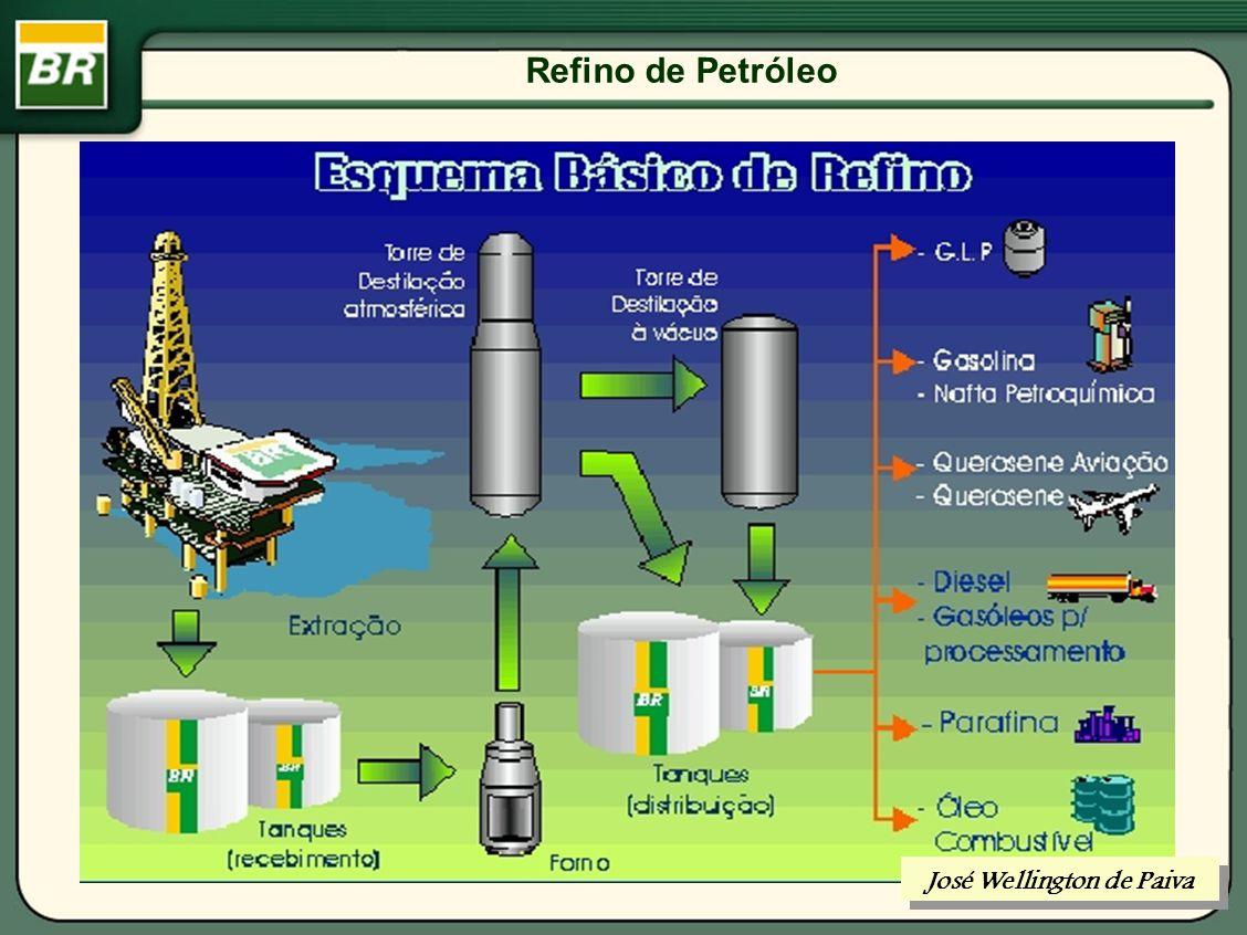 Refino de Petróleo REFINO DO PETRÓLEO José Wellington de Paiva