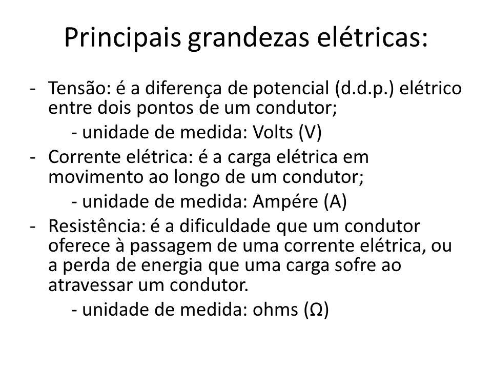 Principais grandezas elétricas: -Tensão: é a diferença de potencial (d.d.p.) elétrico entre dois pontos de um condutor; - unidade de medida: Volts (V)