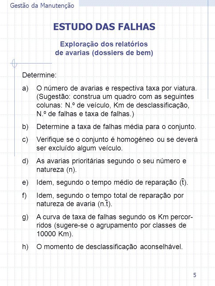 5 Gestão da Manutenção ESTUDO DAS FALHAS Exploração dos relatórios de avarias (dossiers de bem) Determine: a)O número de avarias e respectiva taxa por viatura.