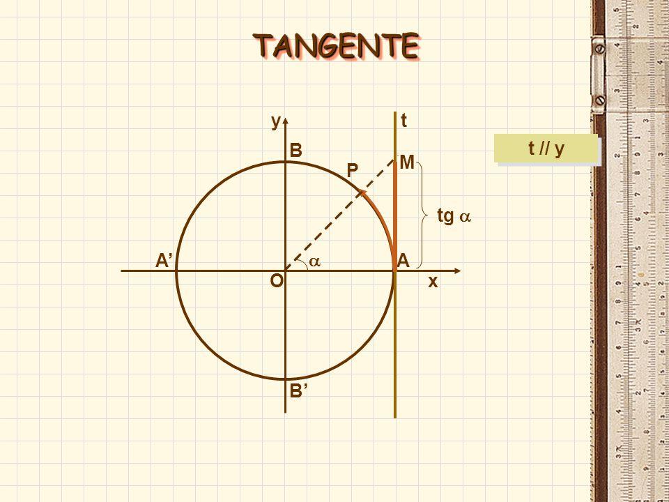 Fatec- Se x é um arco do 3º quadrante e cos x = -4/5, então sen x é igual a: a)3/5 b)-3/5 c)-9/25 d)-16/9