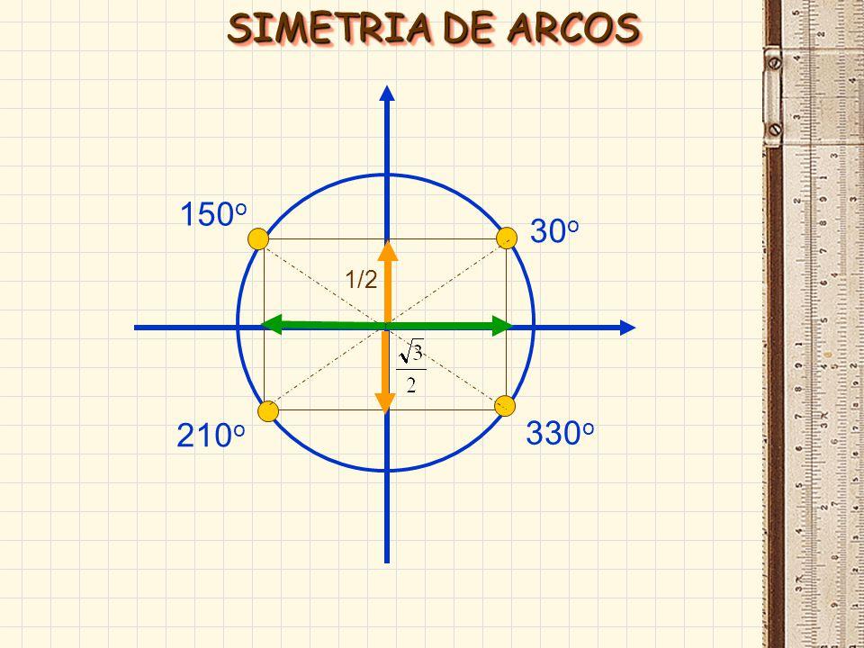 UFJF- O valor de sen² 10 + sen²20+...+sen²70+sen²80+ sen² 90 é: a)-1 b)1 c)2 d)4 e)5