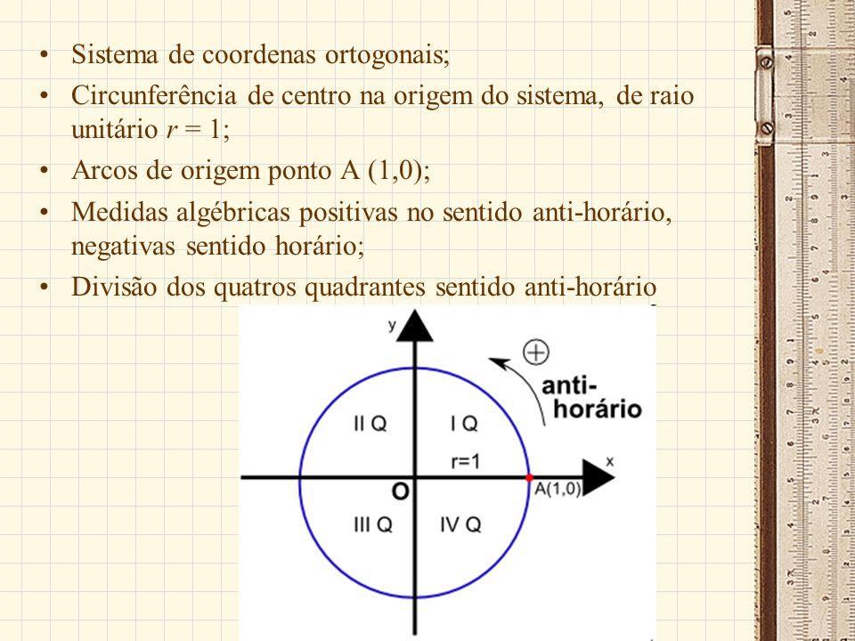 Sistema de coordenas ortogonais; Circunferência de centro na origem do sistema, de raio unitário r = 1; Arcos de origem ponto A (1,0); Medidas algébricas positivas no sentido anti-horário, negativas sentido horário; Divisão dos quatros quadrantes sentido anti-horário