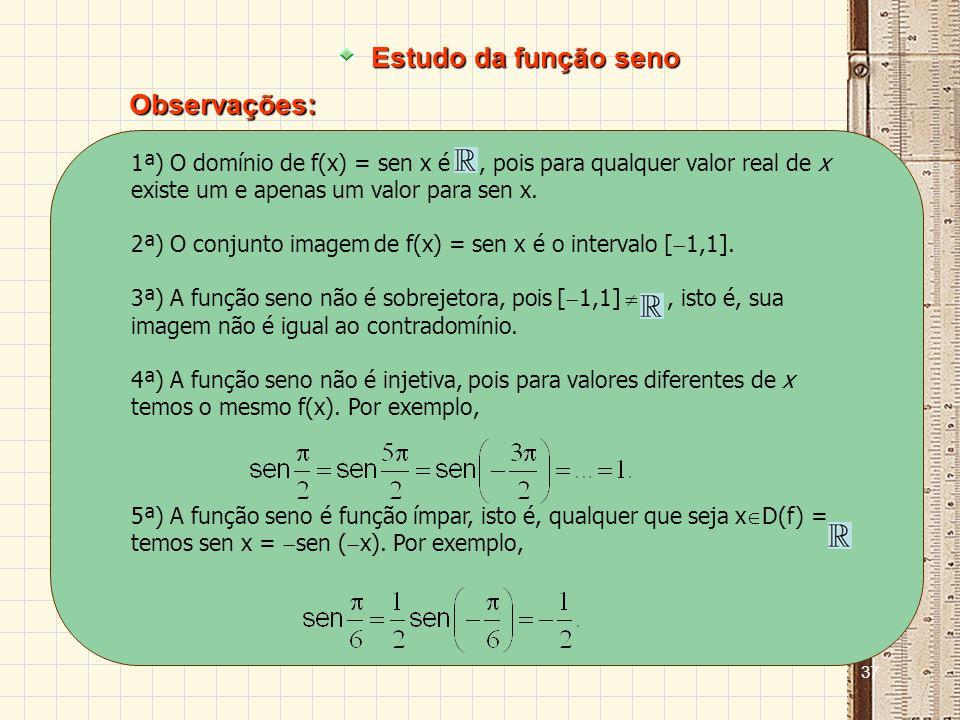 Estudo da função seno 36 f(x) = sen x xsen x 0 /6 /4 /3 /2 2 /3 3 /4 5 /6 7 /6 5 /4 4 /3 3 /2 5 /3 7 /4 11 /6 2