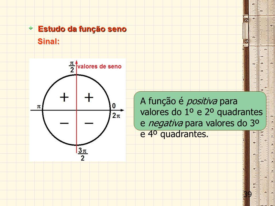 38 Estudo da função seno Periodicidade: O período da função seno é de 2 e indicamos assim: p = 2