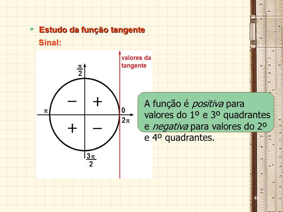 44 Observações: Estudo da função tangente 1ª) Domínio: 2ª) Imagem: Im =.