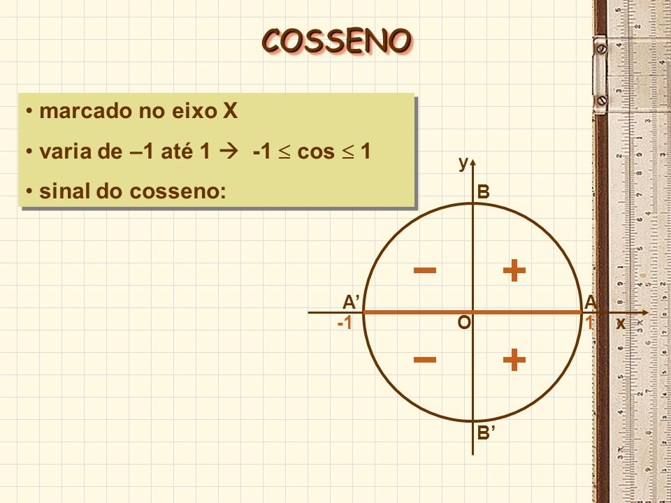 marcado no eixo X varia de –1 até 1 -1 cos 1 sinal do cosseno: marcado no eixo X varia de –1 até 1 -1 cos 1 sinal do cosseno: O x A y B B -1 1 COSSENOCOSSENO