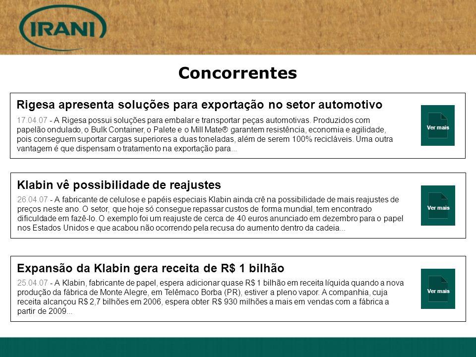 Ver mais Rigesa apresenta soluções para exportação no setor automotivo 17.04.07 - A Rigesa possui soluções para embalar e transportar peças automotiva