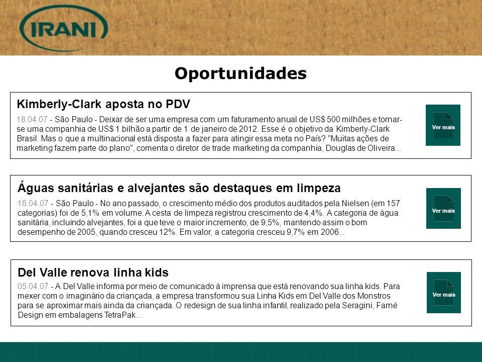 Ver mais Oportunidades Águas sanitárias e alvejantes são destaques em limpeza 18.04.07 - São Paulo - No ano passado, o crescimento médio dos produtos
