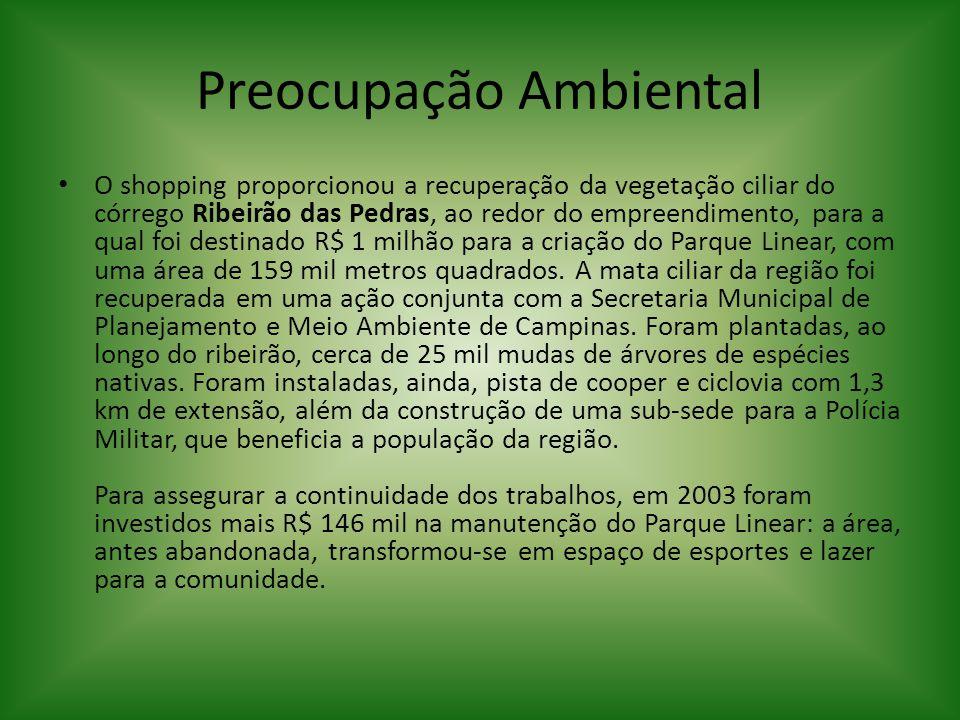 Preocupação Ambiental O shopping proporcionou a recuperação da vegetação ciliar do córrego Ribeirão das Pedras, ao redor do empreendimento, para a qua