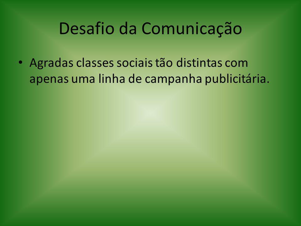 Desafio da Comunicação Agradas classes sociais tão distintas com apenas uma linha de campanha publicitária.