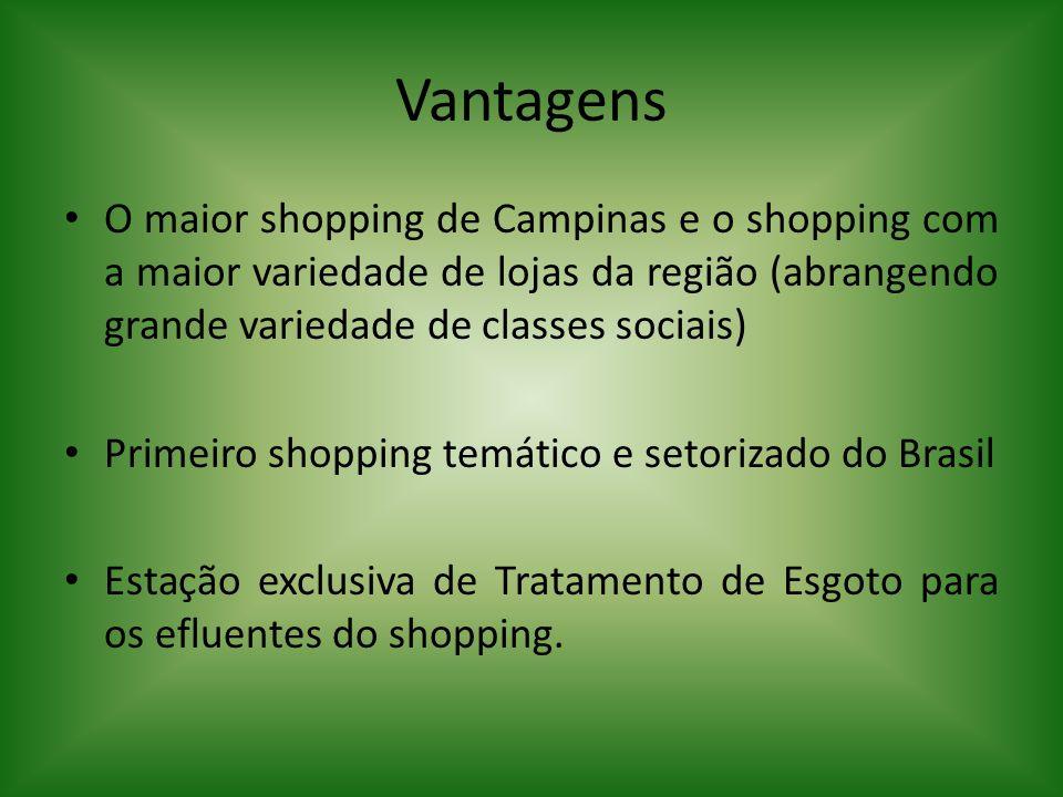 Vantagens O maior shopping de Campinas e o shopping com a maior variedade de lojas da região (abrangendo grande variedade de classes sociais) Primeiro