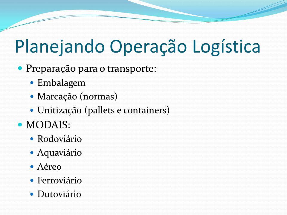 Planejando Operação Logística Preparação para o transporte: Embalagem Marcação (normas) Unitização (pallets e containers) MODAIS: Rodoviário Aquaviário Aéreo Ferroviário Dutoviário