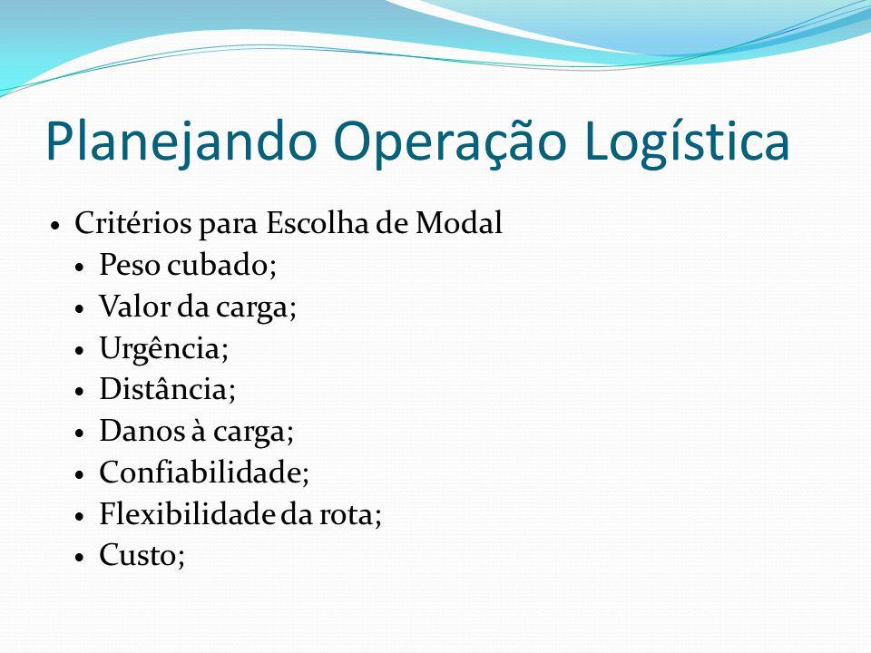 Planejando Operação Logística Critérios para Escolha de Modal Peso cubado; Valor da carga; Urgência; Distância; Danos à carga; Confiabilidade; Flexibilidade da rota; Custo;