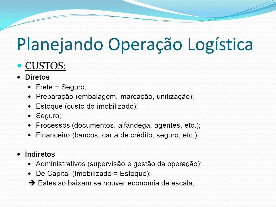 Planejando Operação Logística CUSTOS: Diretos Frete + Seguro; Preparação (embalagem, marcação, unitização); Estoque (custo do imobilizado); Seguro; Processos (documentos, alfândega, agentes, etc.); Financeiro (bancos, carta de crédito, seguro, etc.); Indiretos Administrativos (supervisão e gestão da operação); De Capital (Imobilizado = Estoque); Estes só baixam se houver economia de escala;