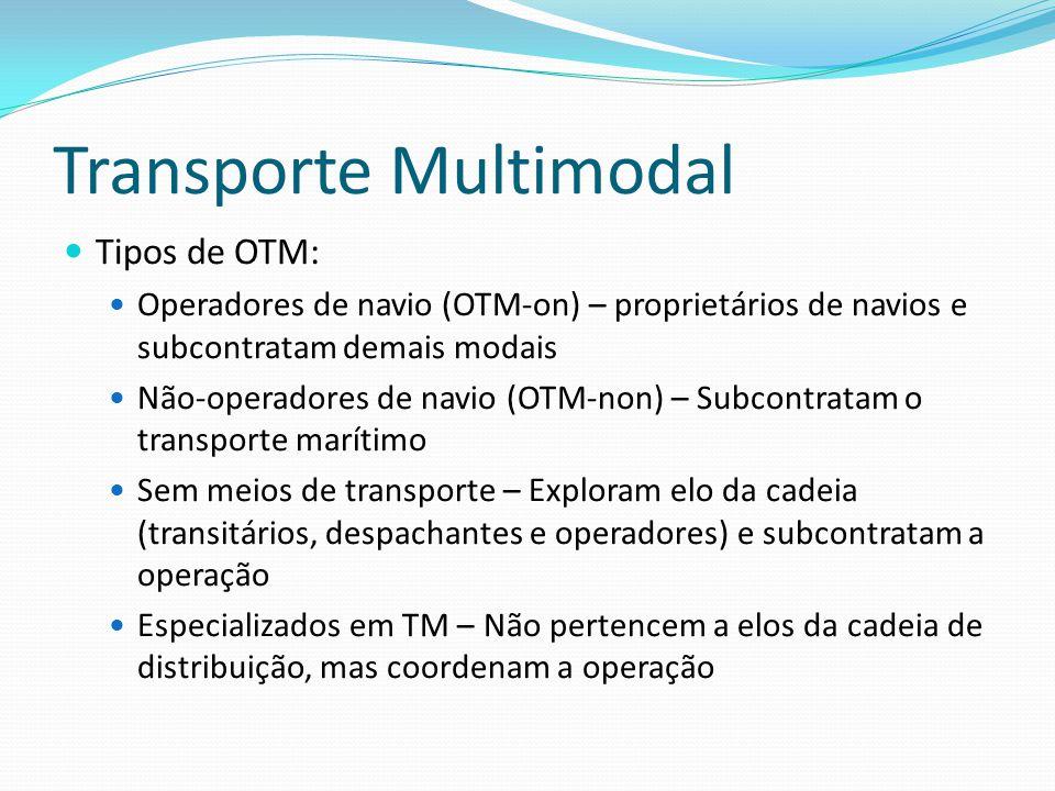 Transporte Multimodal Tipos de OTM: Operadores de navio (OTM-on) – proprietários de navios e subcontratam demais modais Não-operadores de navio (OTM-non) – Subcontratam o transporte marítimo Sem meios de transporte – Exploram elo da cadeia (transitários, despachantes e operadores) e subcontratam a operação Especializados em TM – Não pertencem a elos da cadeia de distribuição, mas coordenam a operação