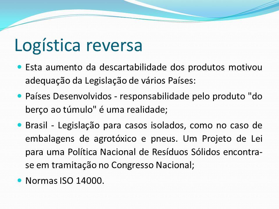 Logística reversa Esta aumento da descartabilidade dos produtos motivou adequação da Legislação de vários Países: Países Desenvolvidos - responsabilidade pelo produto do berço ao túmulo é uma realidade; Brasil - Legislação para casos isolados, como no caso de embalagens de agrotóxico e pneus.