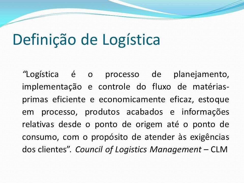 Definição de Logística Logística é o processo de planejamento, implementação e controle do fluxo de matérias- primas eficiente e economicamente eficaz, estoque em processo, produtos acabados e informações relativas desde o ponto de origem até o ponto de consumo, com o propósito de atender às exigências dos clientes.