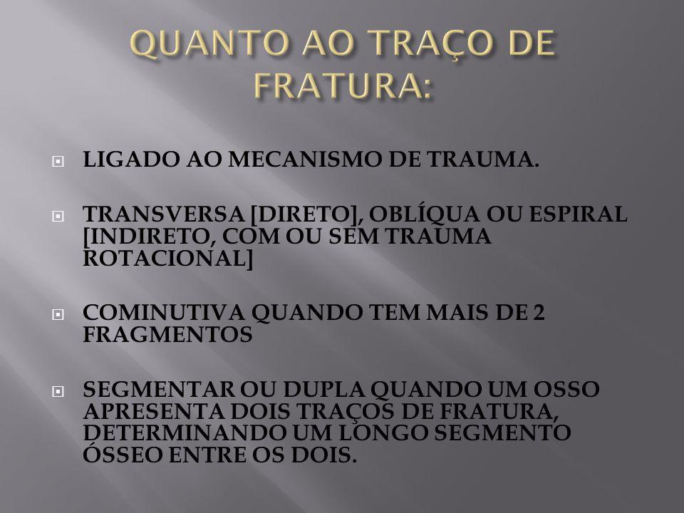 LIGADO AO MECANISMO DE TRAUMA.