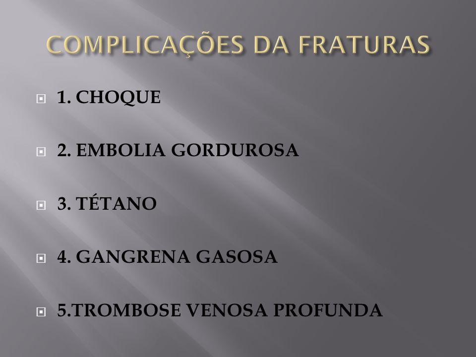 1. CHOQUE 2. EMBOLIA GORDUROSA 3. TÉTANO 4. GANGRENA GASOSA 5.TROMBOSE VENOSA PROFUNDA