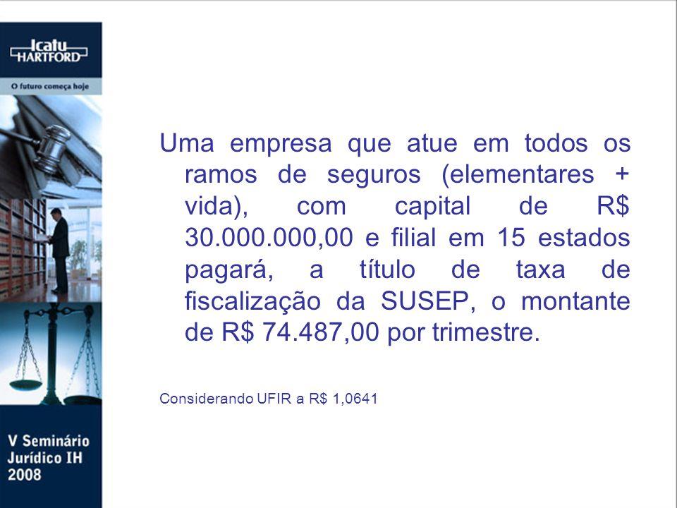 Uma empresa que atue em todos os ramos de seguros (elementares + vida), com capital de R$ 30.000.000,00 e filial em 15 estados pagará, a título de taxa de fiscalização da SUSEP, o montante de R$ 74.487,00 por trimestre.