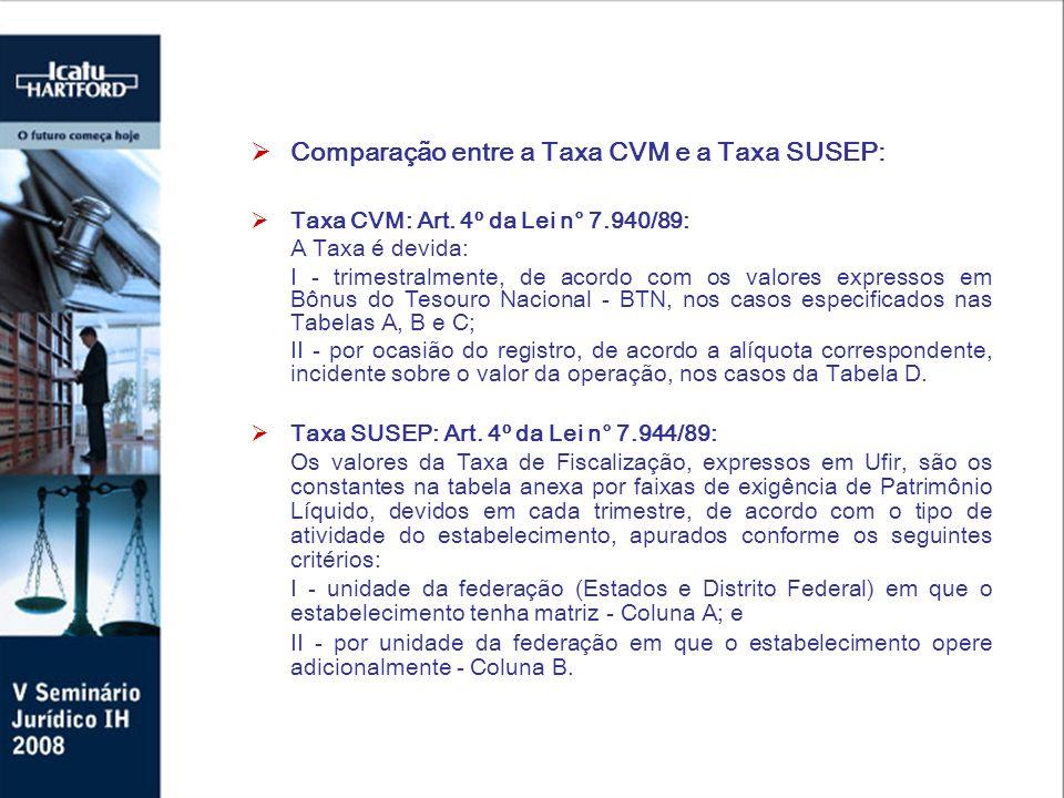 Comparação entre a Taxa CVM e a Taxa SUSEP: Taxa CVM: Art.