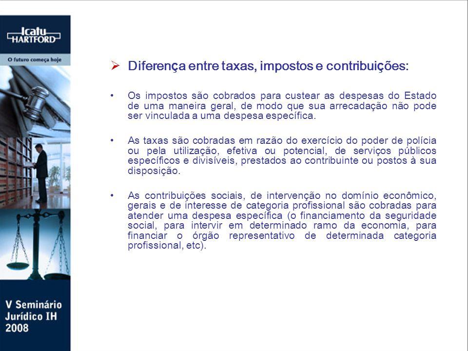 Previsão constitucional das taxas: Art.145.