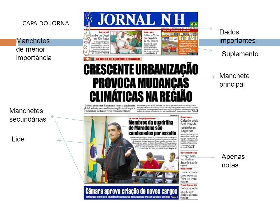 Dados de identificação do jornal
