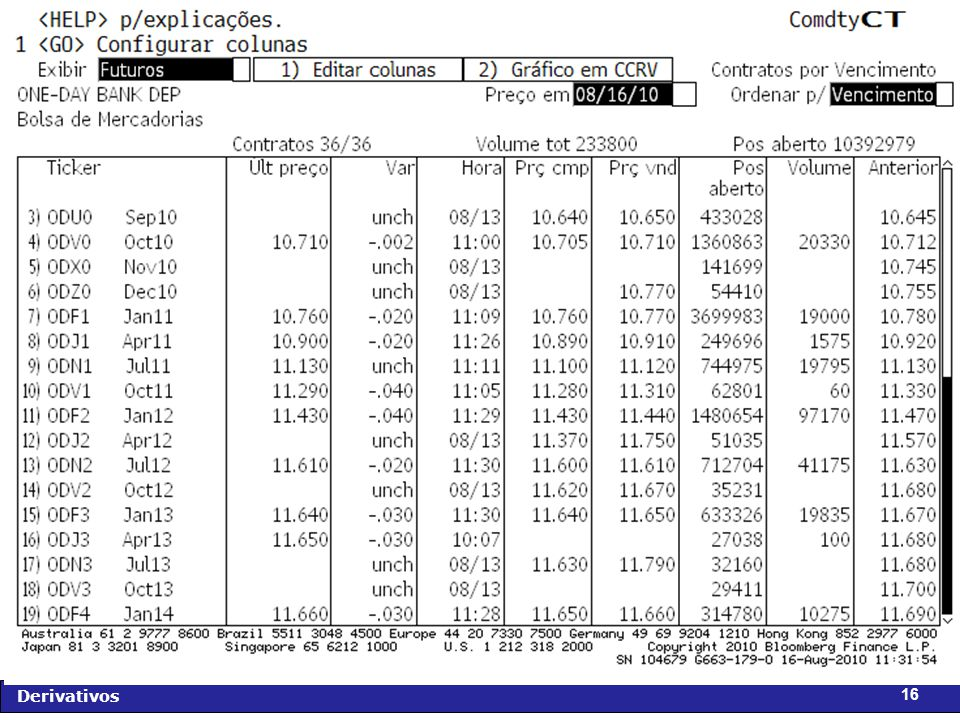 FIDC - Diagnóstico e Perspectivas Derivativos 16