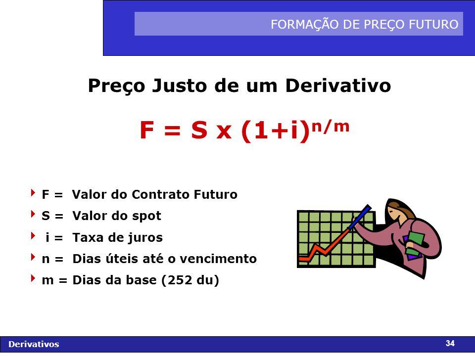 FIDC - Diagnóstico e Perspectivas Derivativos 34 FORMAÇÃO DE PREÇO FUTURO Preço Justo de um Derivativo F = S x (1+i) n/m F = Valor do Contrato Futuro S = Valor do spot i = Taxa de juros n = Dias úteis até o vencimento m = Dias da base (252 du)