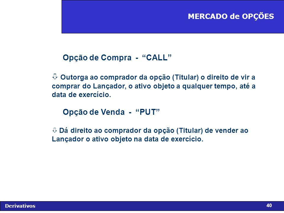 FIDC - Diagnóstico e Perspectivas Derivativos 40 Opção de Compra - CALL ò Outorga ao comprador da opção (Titular) o direito de vir a comprar do Lançador, o ativo objeto a qualquer tempo, até a data de exercício.