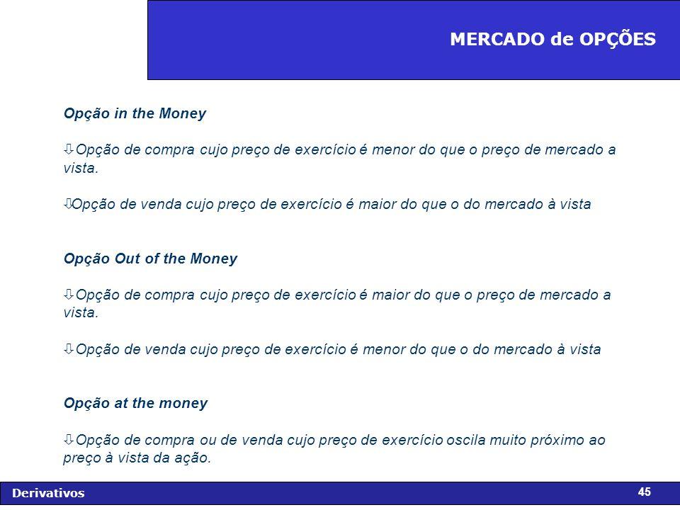 FIDC - Diagnóstico e Perspectivas Derivativos 45 Opção in the Money ò Opção de compra cujo preço de exercício é menor do que o preço de mercado a vista.