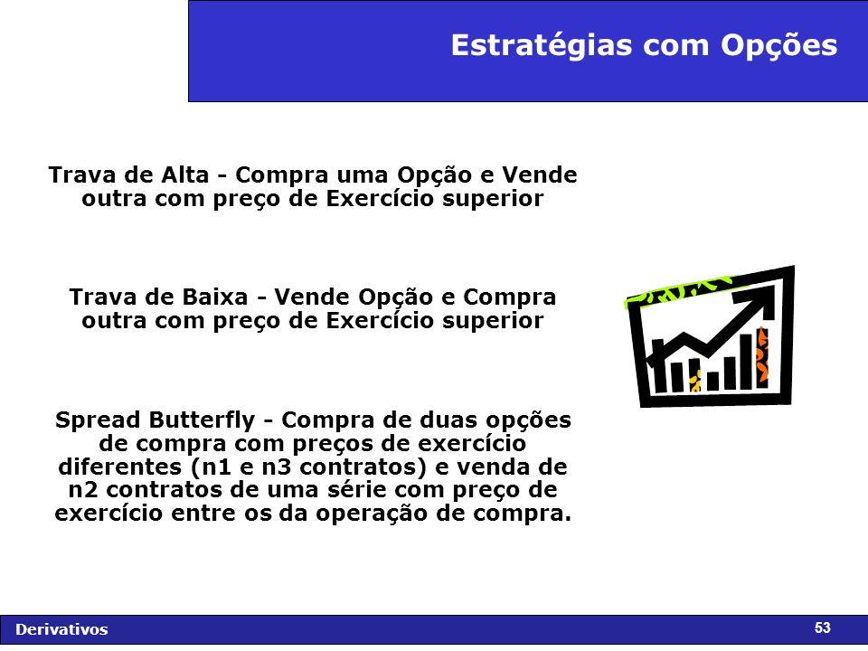 FIDC - Diagnóstico e Perspectivas Derivativos 53 Estratégias com Opções Trava de Alta - Compra uma Opção e Vende outra com preço de Exercício superior Trava de Baixa - Vende Opção e Compra outra com preço de Exercício superior Spread Butterfly - Compra de duas opções de compra com preços de exercício diferentes (n1 e n3 contratos) e venda de n2 contratos de uma série com preço de exercício entre os da operação de compra.