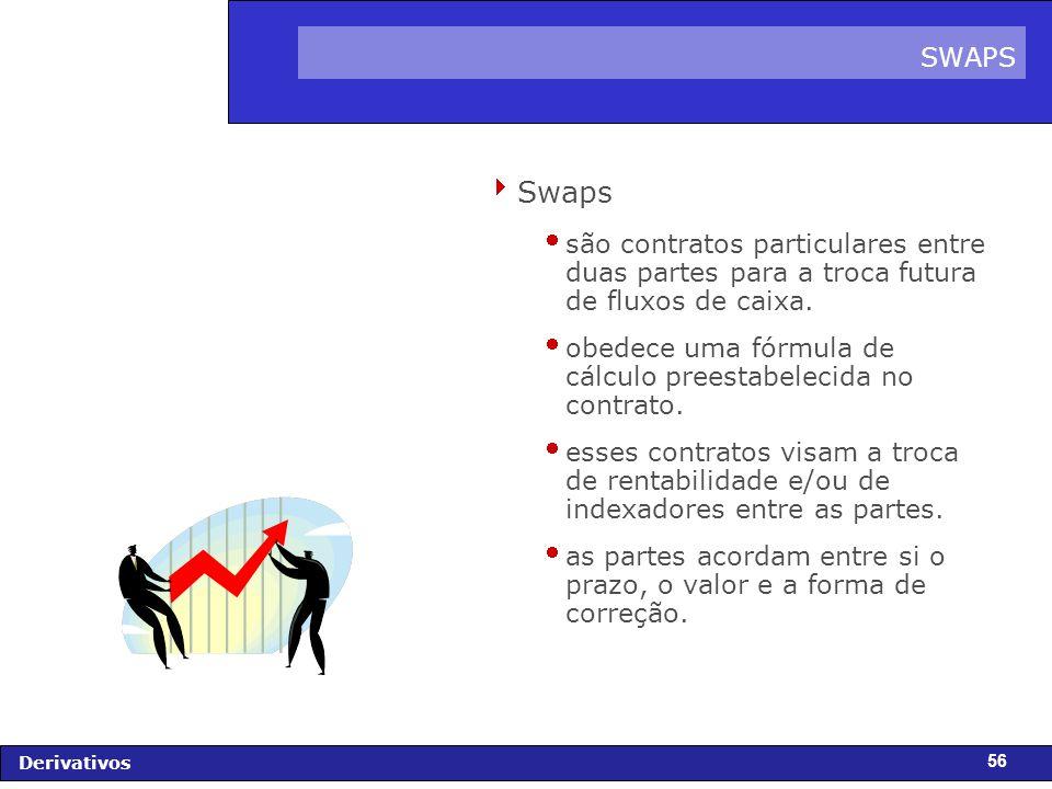 FIDC - Diagnóstico e Perspectivas Derivativos 56 Swaps são contratos particulares entre duas partes para a troca futura de fluxos de caixa.