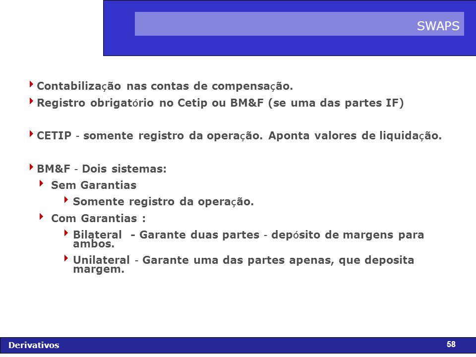 FIDC - Diagnóstico e Perspectivas Derivativos 58 Contabiliza ç ão nas contas de compensa ç ão.
