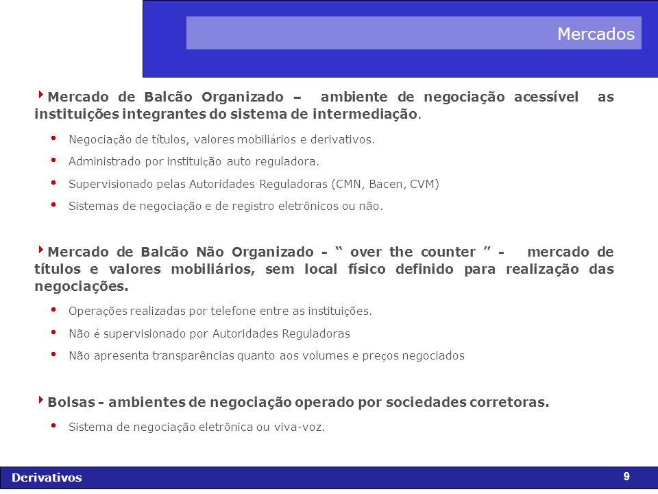FIDC - Diagnóstico e Perspectivas Derivativos 10 Mercados Mercado Primário Primeira emissão Participação do emissor Mercado Secundário Liquidez de mercado