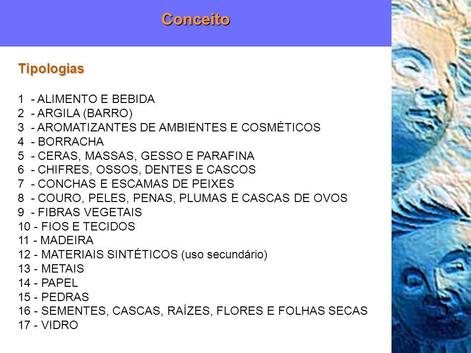 Tipologias 1 - ALIMENTO E BEBIDA 2 - ARGILA (BARRO) 3 - AROMATIZANTES DE AMBIENTES E COSMÉTICOS 4 - BORRACHA 5 - CERAS, MASSAS, GESSO E PARAFINA 6 - C