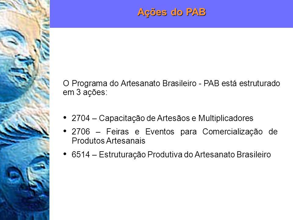 Programa Artesanato Brasileiro do Artesanato Brasileiro o
