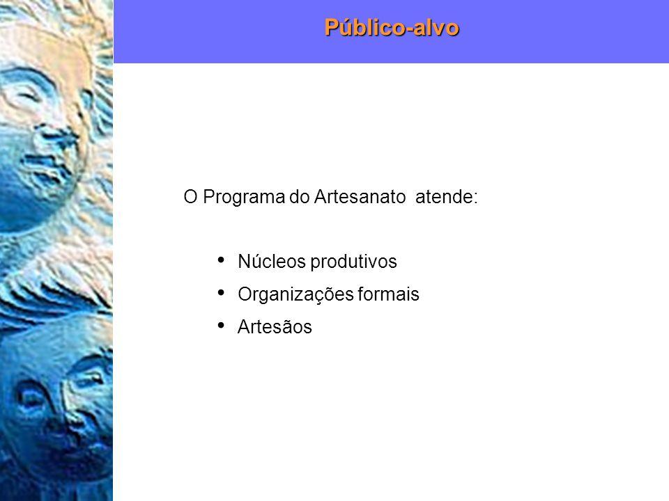 O Programa do Artesanato atende: Núcleos produtivos Organizações formais Artesãos Público-alvo