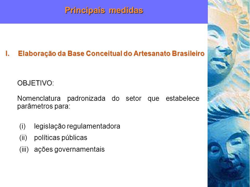 I.Elaboração da Base Conceitual do Artesanato Brasileiro OBJETIVO OBJETIVO: Nomenclatura padronizada do setor que estabelece parâmetros para: (i)legis