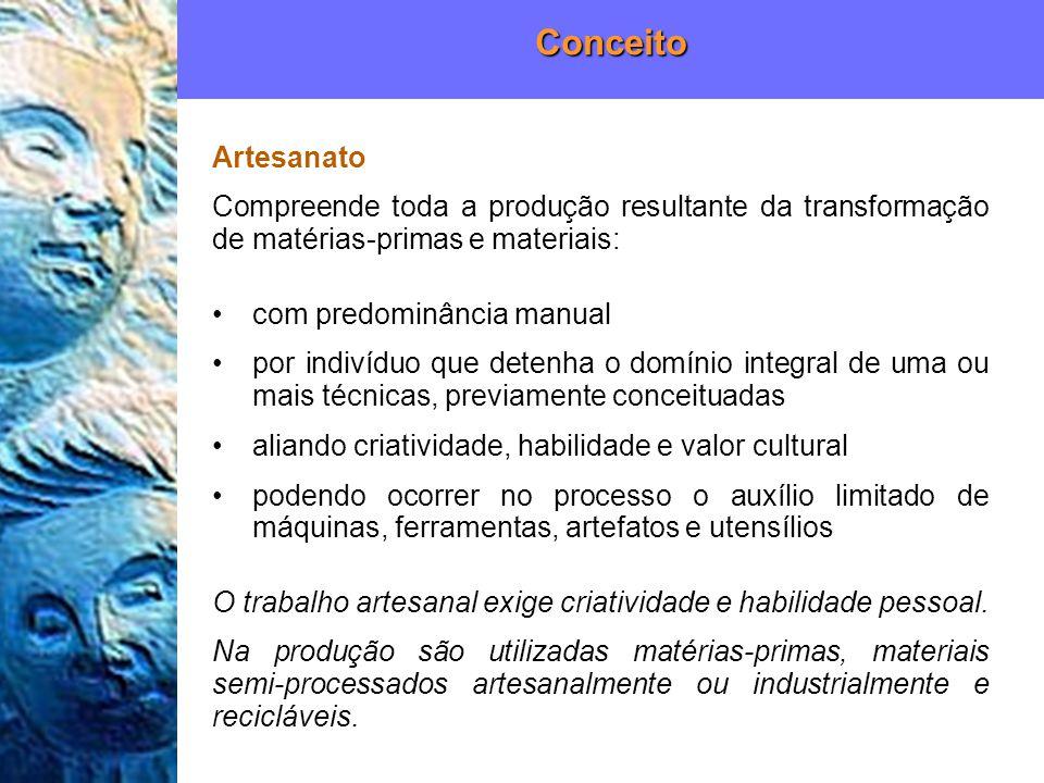 Artesanato Compreende toda a produção resultante da transformação de matérias-primas e materiais: Conceito com predominância manual por indivíduo que