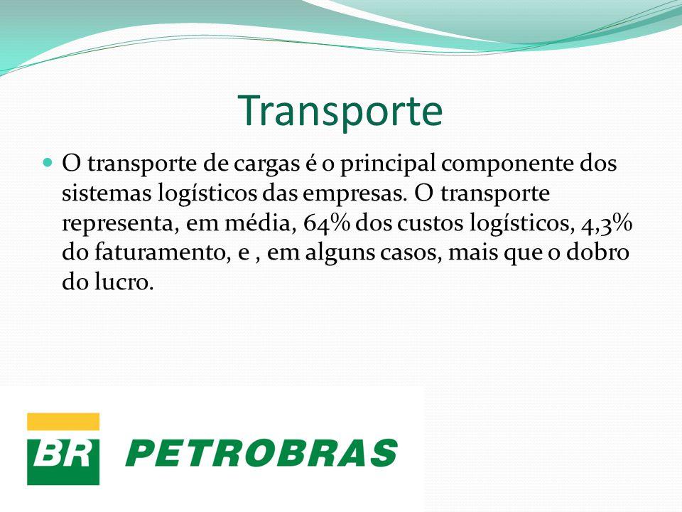 Transporte O transporte de cargas é o principal componente dos sistemas logísticos das empresas. O transporte representa, em média, 64% dos custos log