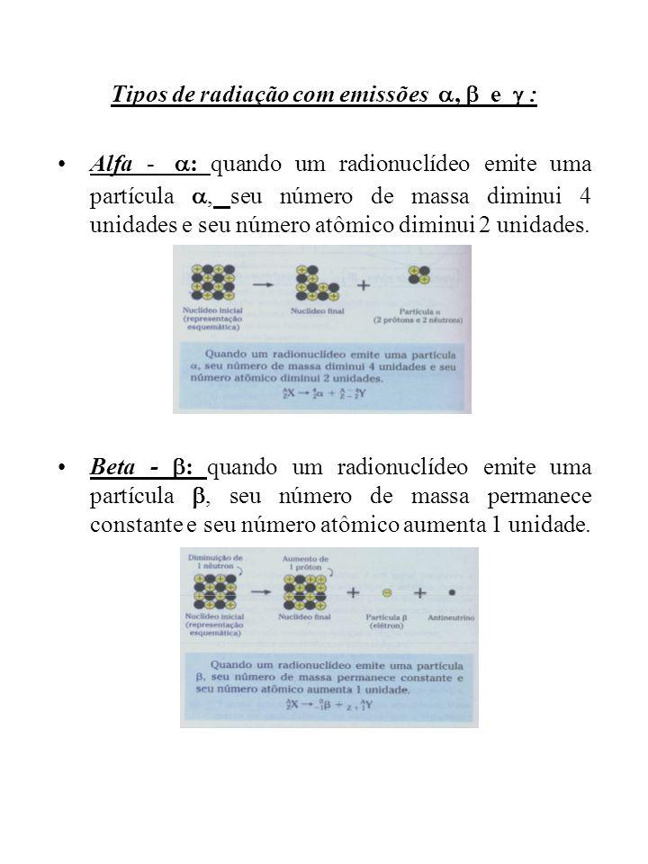 Tipos de radiação com emissões, e : Alfa - : quando um radionuclídeo emite uma partícula, seu número de massa diminui 4 unidades e seu número atômico