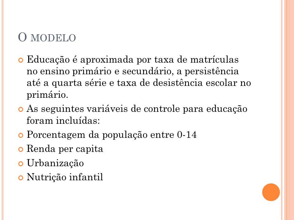 O MODELO Educação é aproximada por taxa de matrículas no ensino primário e secundário, a persistência até a quarta série e taxa de desistência escolar no primário.
