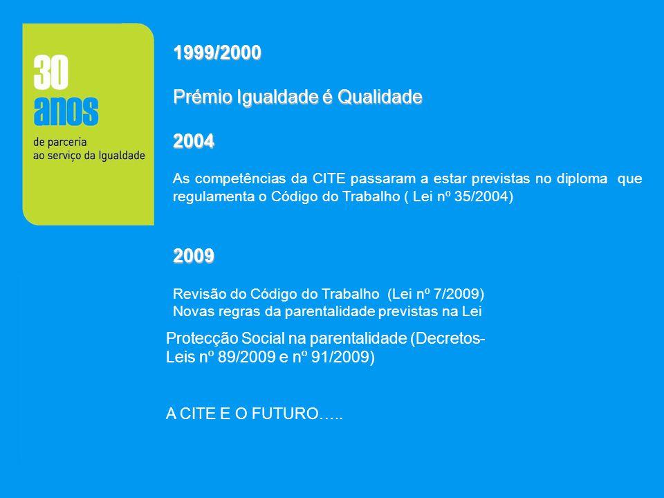 1999/2000 Prémio Igualdade é Qualidade 2004 As competências da CITE passaram a estar previstas no diploma que regulamenta o Código do Trabalho ( Lei n