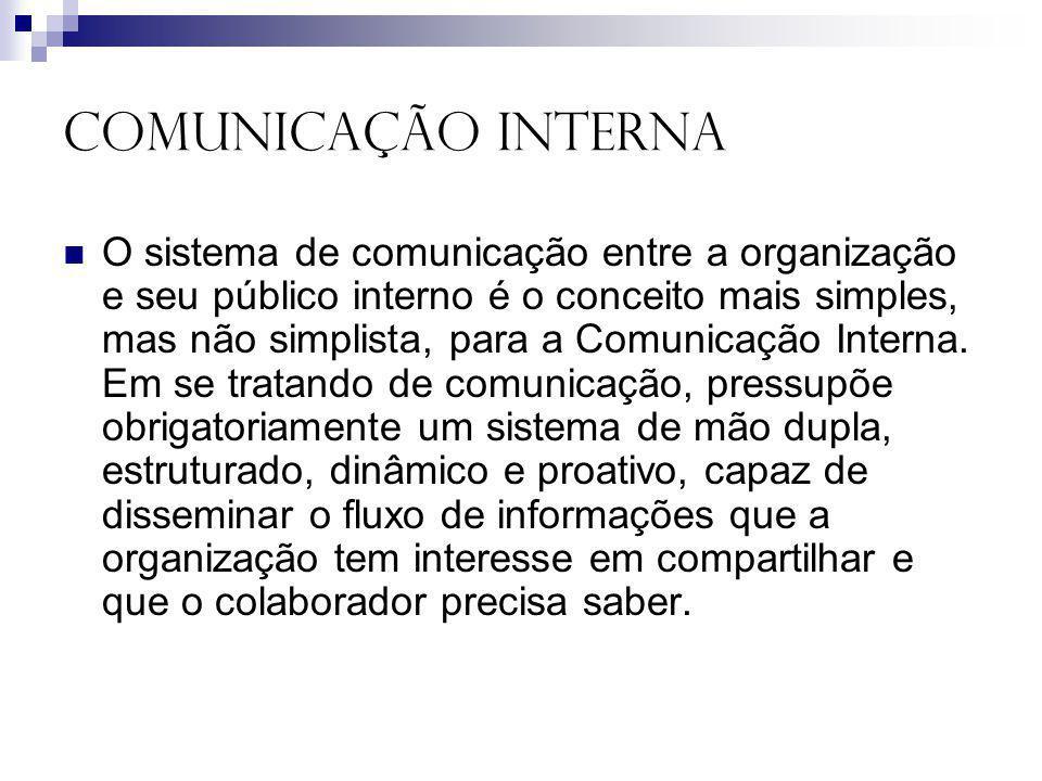 COMUNICAÇÃO INTERNA O sistema de comunicação entre a organização e seu público interno é o conceito mais simples, mas não simplista, para a Comunicaçã