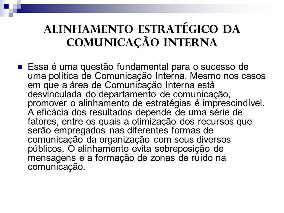 Alinhamento estratégico da Comunicação Interna Essa é uma questão fundamental para o sucesso de uma política de Comunicação Interna. Mesmo nos casos e