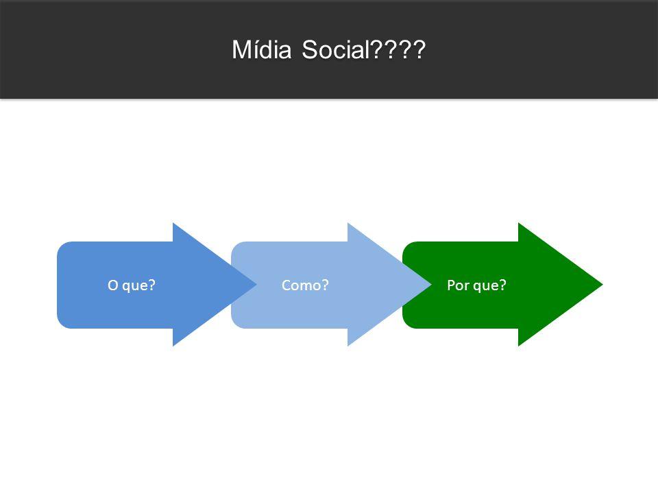 Por que? Como? Mídia Social???? O que?